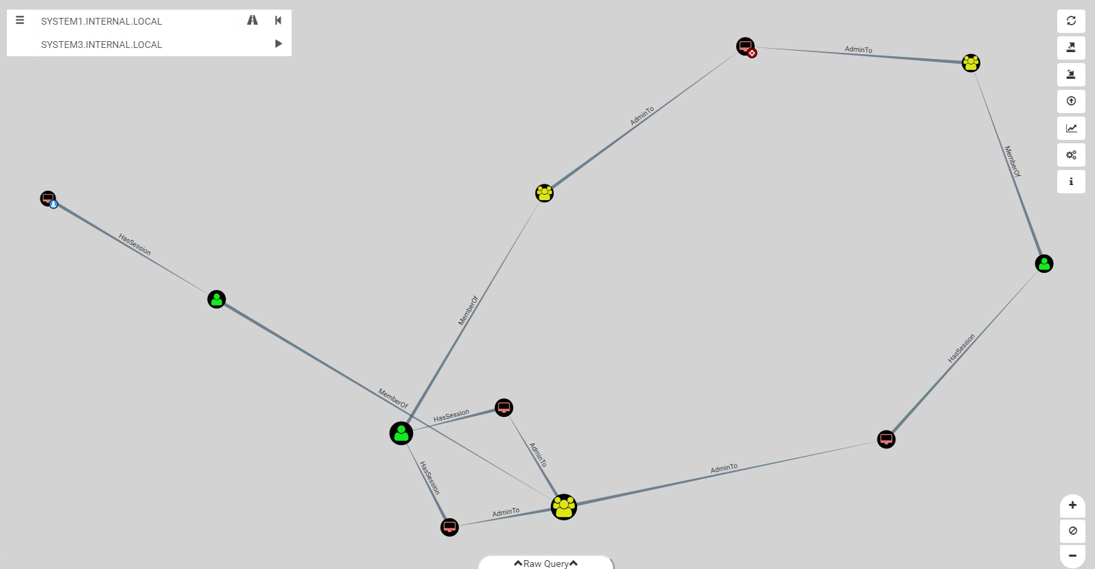 Mapping the attack path from source to target with BloodHound