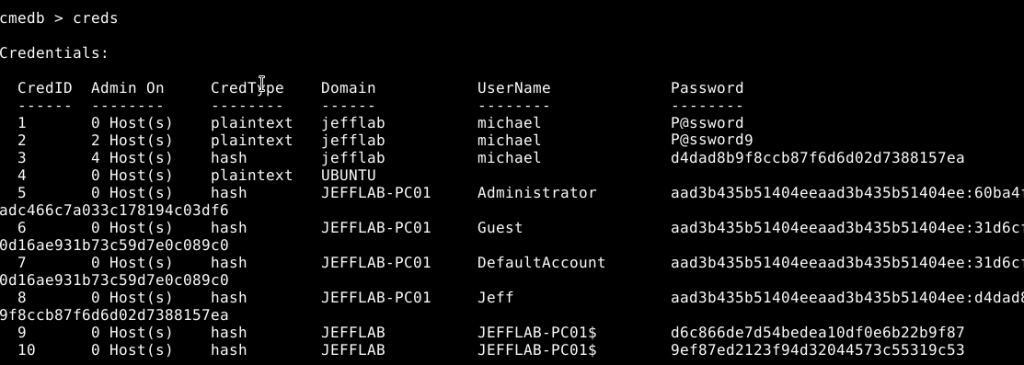 Use cmedb utility to access the CrackMapExec (CME) credential database with cmedb creds with the credentials displayed with their hashes