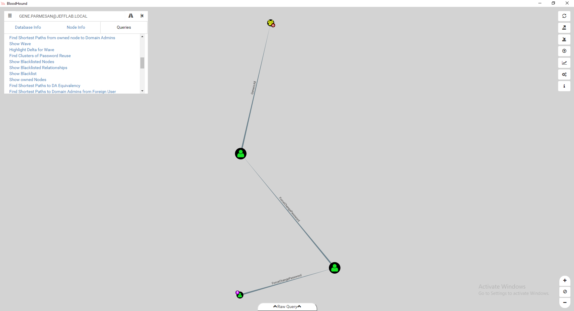 Find Shortest Path from owned node to Domain Admin
