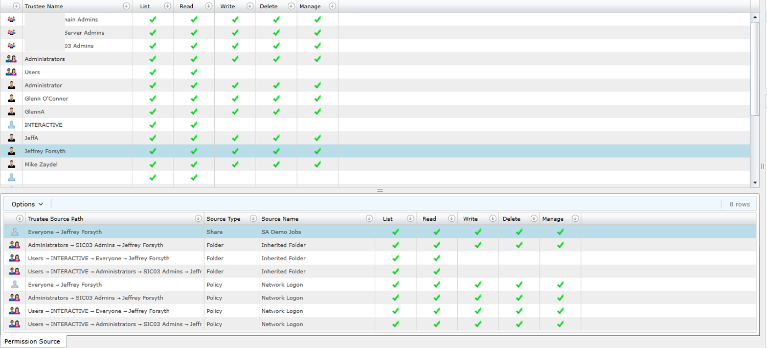 StealthAUDIT, visibility, privileged access, user access, user access reporting
