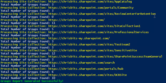Open Access in SharePoint 4