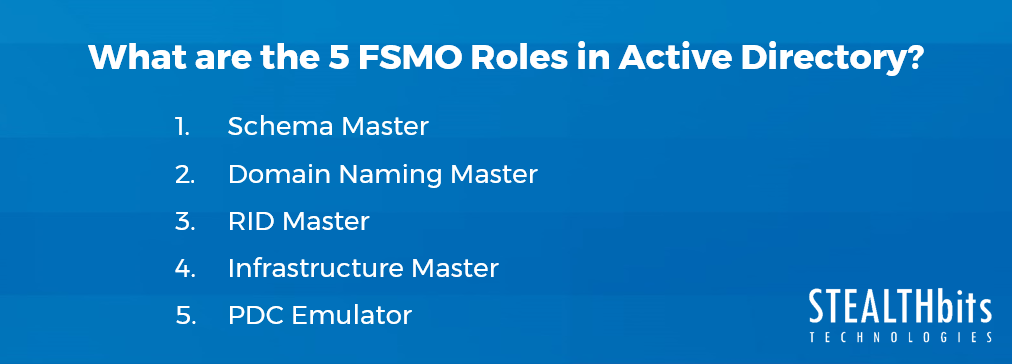 What are the 5 FSMO Roles in Active Directory?