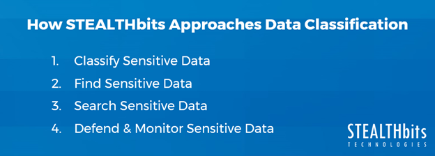 How STEALTHbits Approaches Data Classification