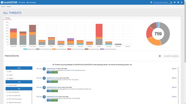 Defend & Monitor Sensitive Data