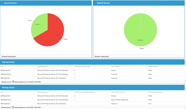 A StealthAUDIT job reporting on Domain Controller settings