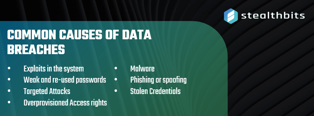 Common Causes of Data Breaches